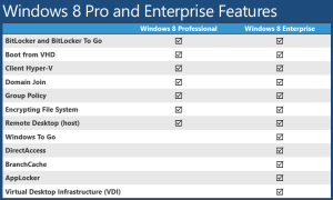 vs_win8pro_and_win8ent